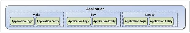 sapplication_layer